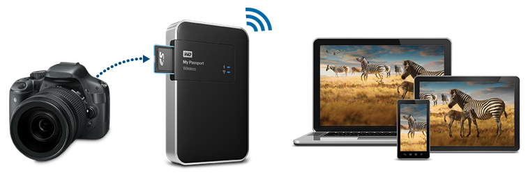 wd my passport wireless test le meilleur dd externe wifi. Black Bedroom Furniture Sets. Home Design Ideas
